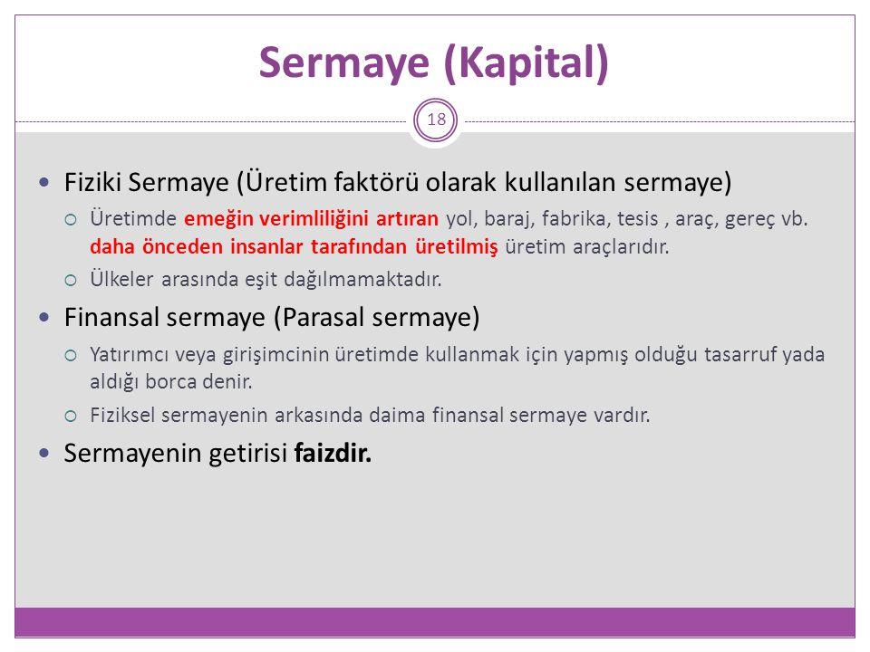 Sermaye (Kapital) 18 Fiziki Sermaye (Üretim faktörü olarak kullanılan sermaye)  Üretimde emeğin verimliliğini artıran yol, baraj, fabrika, tesis, ara