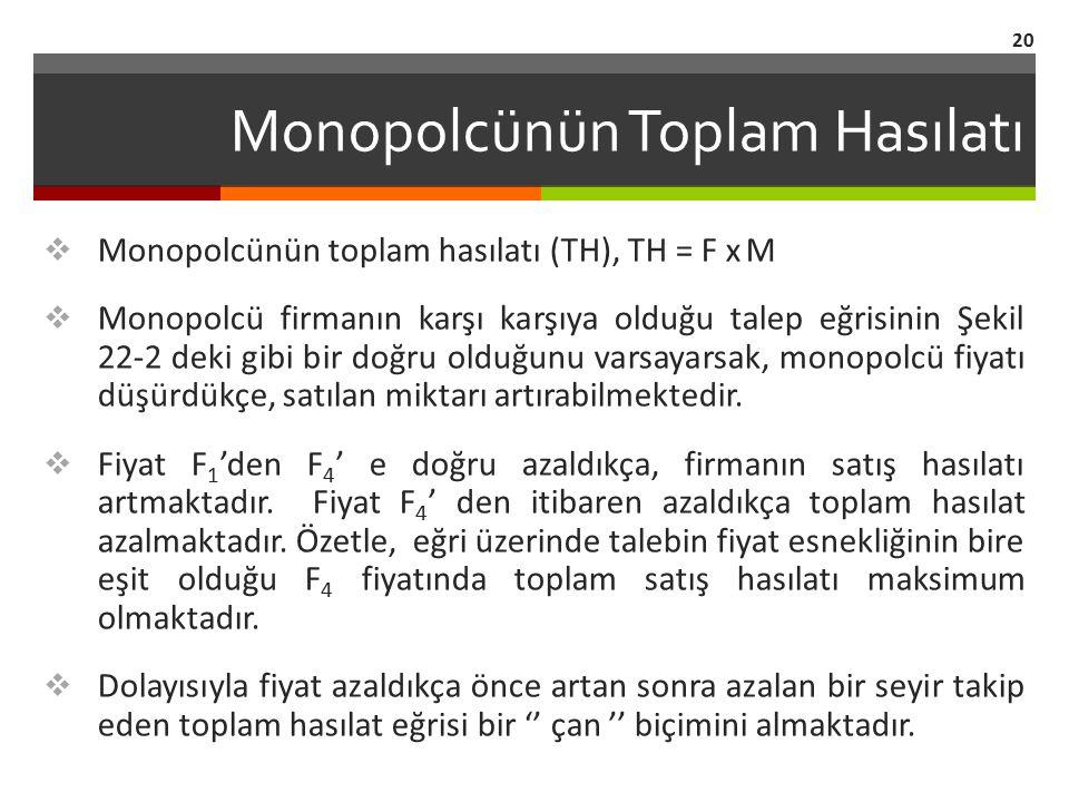 Monopolcünün Toplam Hasılatı  Monopolcünün toplam hasılatı (TH), TH = F x M  Monopolcü firmanın karşı karşıya olduğu talep eğrisinin Şekil 22-2 deki