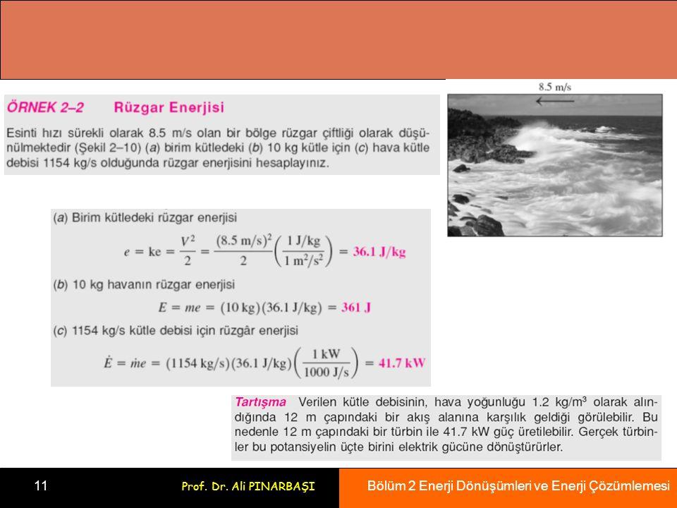 Bölüm 2 Enerji Dönüşümleri ve Enerji Çözümlemesi 11 Prof. Dr. Ali PINARBAŞI