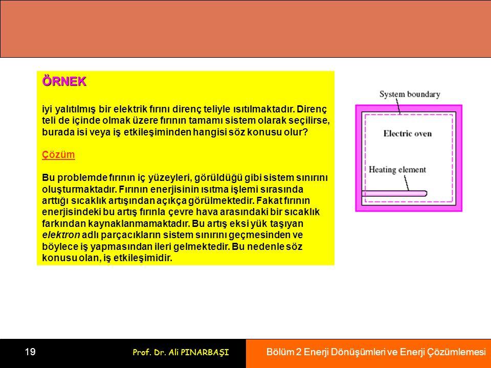 Bölüm 2 Enerji Dönüşümleri ve Enerji Çözümlemesi 19 Prof.