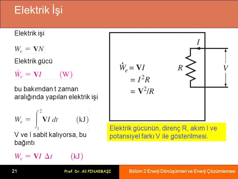 Bölüm 2 Enerji Dönüşümleri ve Enerji Çözümlemesi 21 Prof.