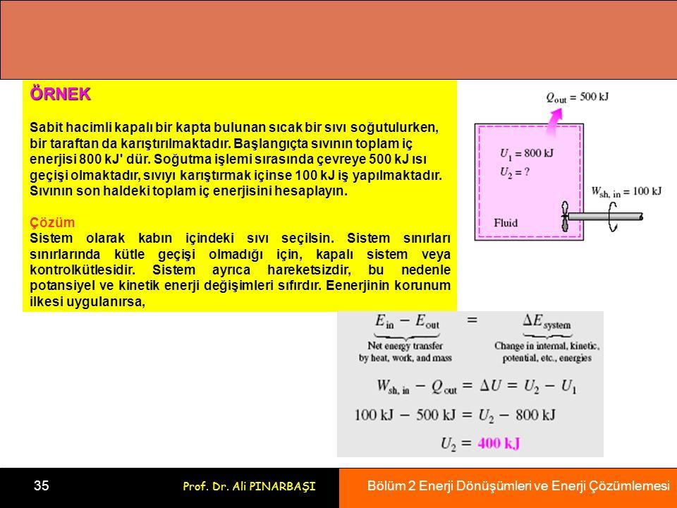 Bölüm 2 Enerji Dönüşümleri ve Enerji Çözümlemesi 35 Prof.