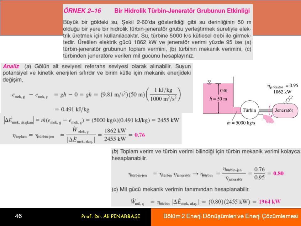 Bölüm 2 Enerji Dönüşümleri ve Enerji Çözümlemesi 46 Prof. Dr. Ali PINARBAŞI