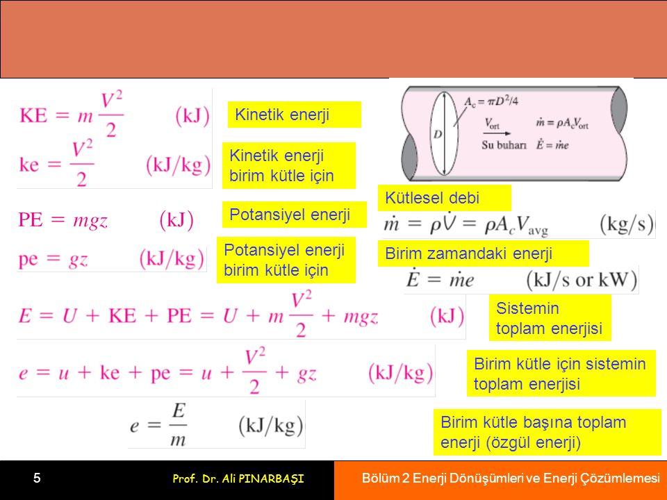 Bölüm 2 Enerji Dönüşümleri ve Enerji Çözümlemesi 36 Prof. Dr. Ali PINARBAŞI