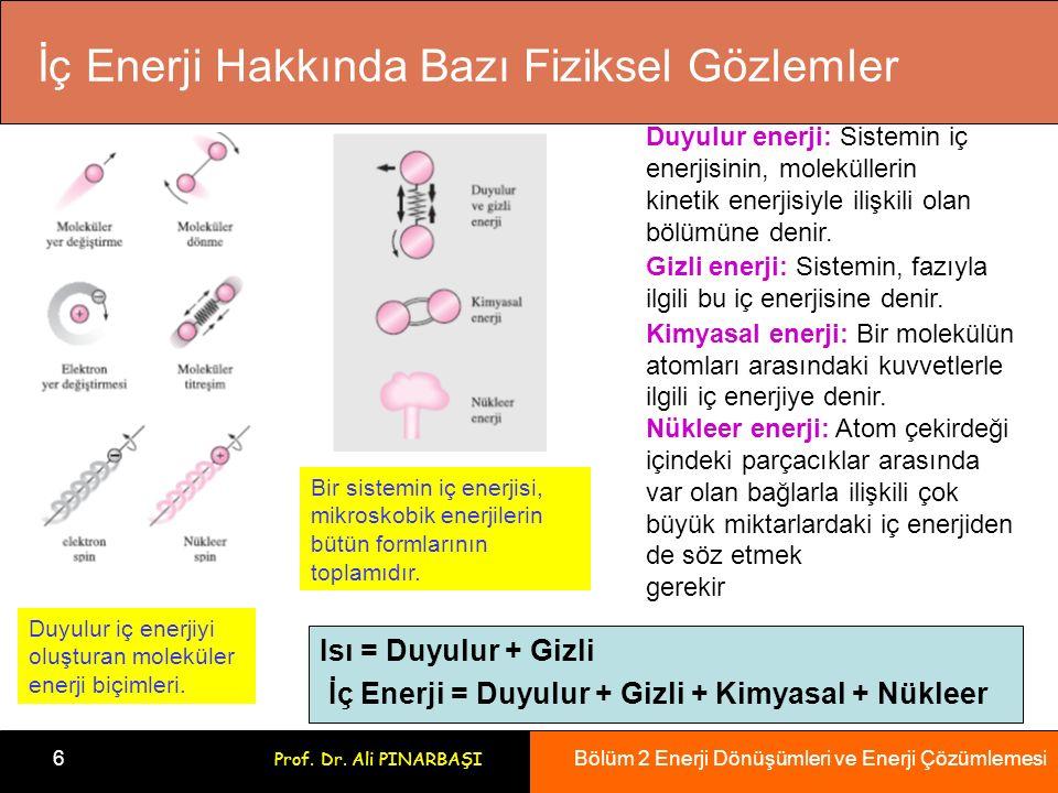 Bölüm 2 Enerji Dönüşümleri ve Enerji Çözümlemesi 6 Prof.