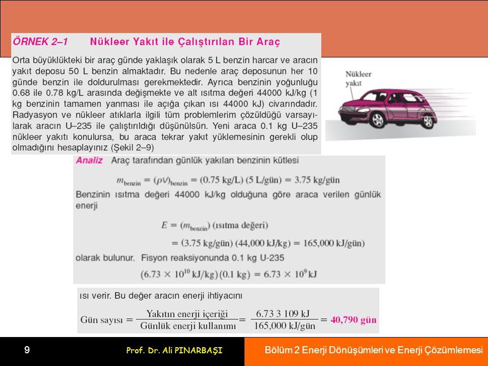 Bölüm 2 Enerji Dönüşümleri ve Enerji Çözümlemesi 9 Prof. Dr. Ali PINARBAŞI