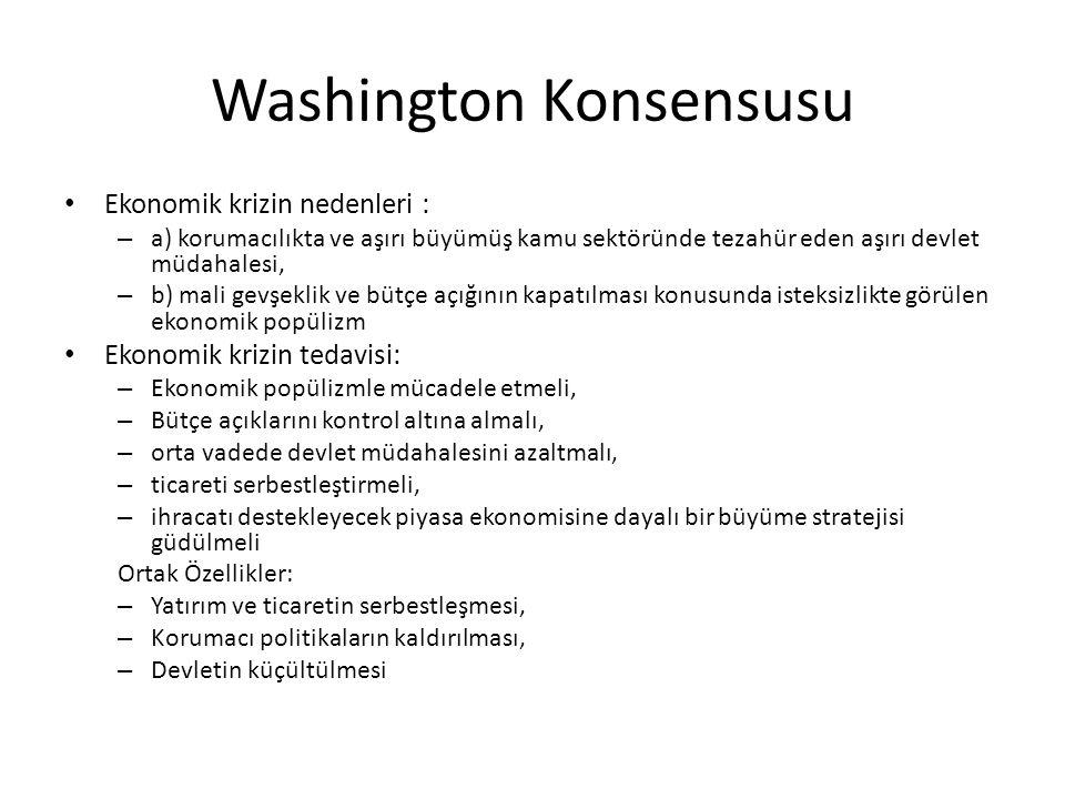 Washington Konsensusu Ekonomik krizin nedenleri : – a) korumacılıkta ve aşırı büyümüş kamu sektöründe tezahür eden aşırı devlet müdahalesi, – b) mali gevşeklik ve bütçe açığının kapatılması konusunda isteksizlikte görülen ekonomik popülizm Ekonomik krizin tedavisi: – Ekonomik popülizmle mücadele etmeli, – Bütçe açıklarını kontrol altına almalı, – orta vadede devlet müdahalesini azaltmalı, – ticareti serbestleştirmeli, – ihracatı destekleyecek piyasa ekonomisine dayalı bir büyüme stratejisi güdülmeli Ortak Özellikler: – Yatırım ve ticaretin serbestleşmesi, – Korumacı politikaların kaldırılması, – Devletin küçültülmesi
