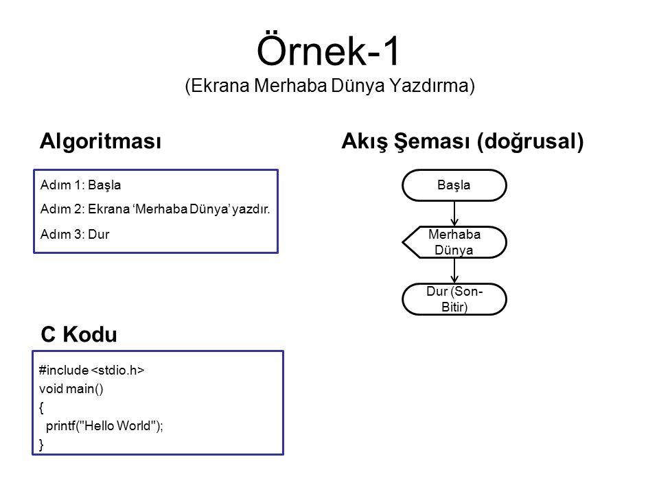 Örnek-1 (Ekrana Merhaba Dünya Yazdırma) AlgoritmasıAkış Şeması (doğrusal) Adım 1: Başla Adım 2: Ekrana 'Merhaba Dünya' yazdır. Adım 3: Dur Başla Merha