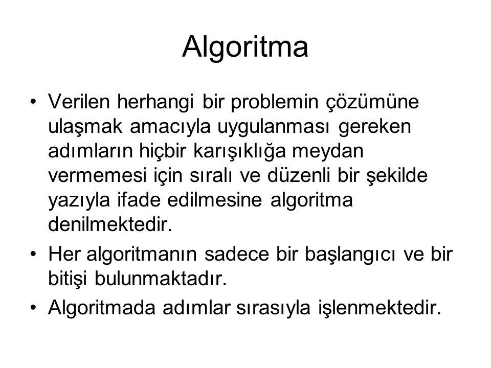 Algoritma Verilen herhangi bir problemin çözümüne ulaşmak amacıyla uygulanması gereken adımların hiçbir karışıklığa meydan vermemesi için sıralı ve dü
