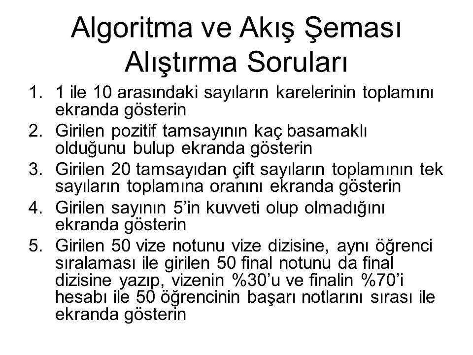 Algoritma ve Akış Şeması Alıştırma Soruları 1.1 ile 10 arasındaki sayıların karelerinin toplamını ekranda gösterin 2.Girilen pozitif tamsayının kaç ba