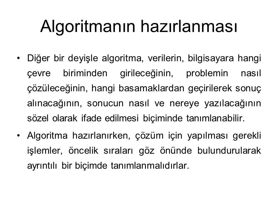 Algoritmanın hazırlanması Diğer bir deyişle algoritma, verilerin, bilgisayara hangi çevre biriminden girileceğinin, problemin nasıl çözüleceğinin, han