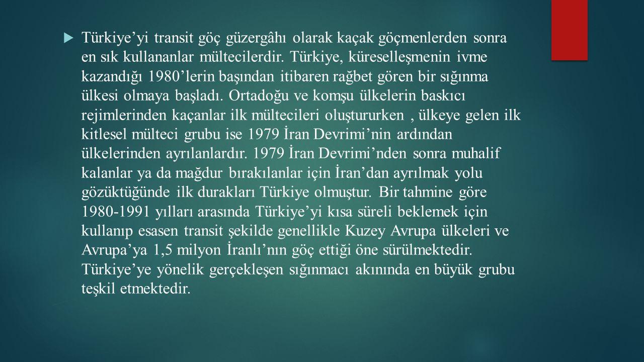  Türkiye'yi transit göç güzergâhı olarak kaçak göçmenlerden sonra en sık kullananlar mültecilerdir. Türkiye, küreselleşmenin ivme kazandığı 1980'leri