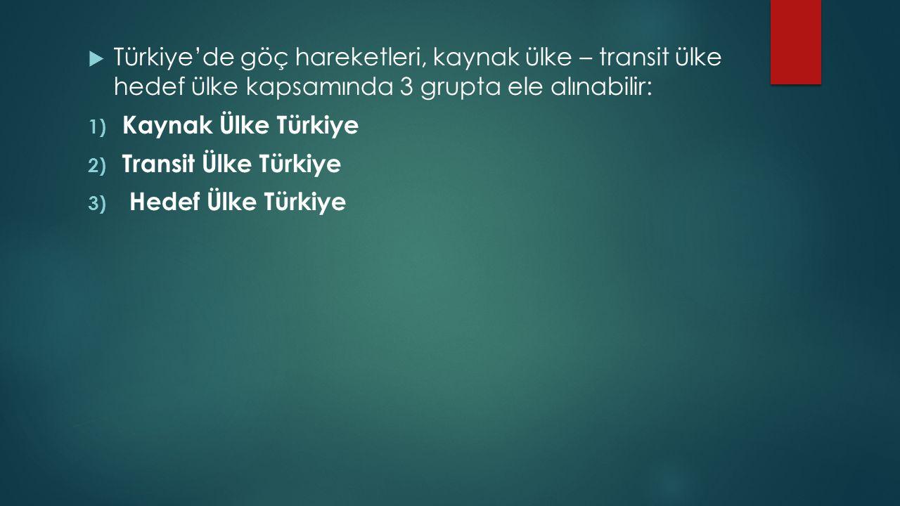  Türkiye'de göç hareketleri, kaynak ülke – transit ülke hedef ülke kapsamında 3 grupta ele alınabilir: 1) Kaynak Ülke Türkiye 2) Transit Ülke Türkiye