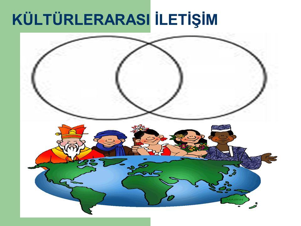 KÜLTÜR'ÜN ÖGELERİ Kültür bir nesilden bir başka nesile aktarılan maddi (somut) ve maddi olmayan (soyut) ögelerden oluşur 1.