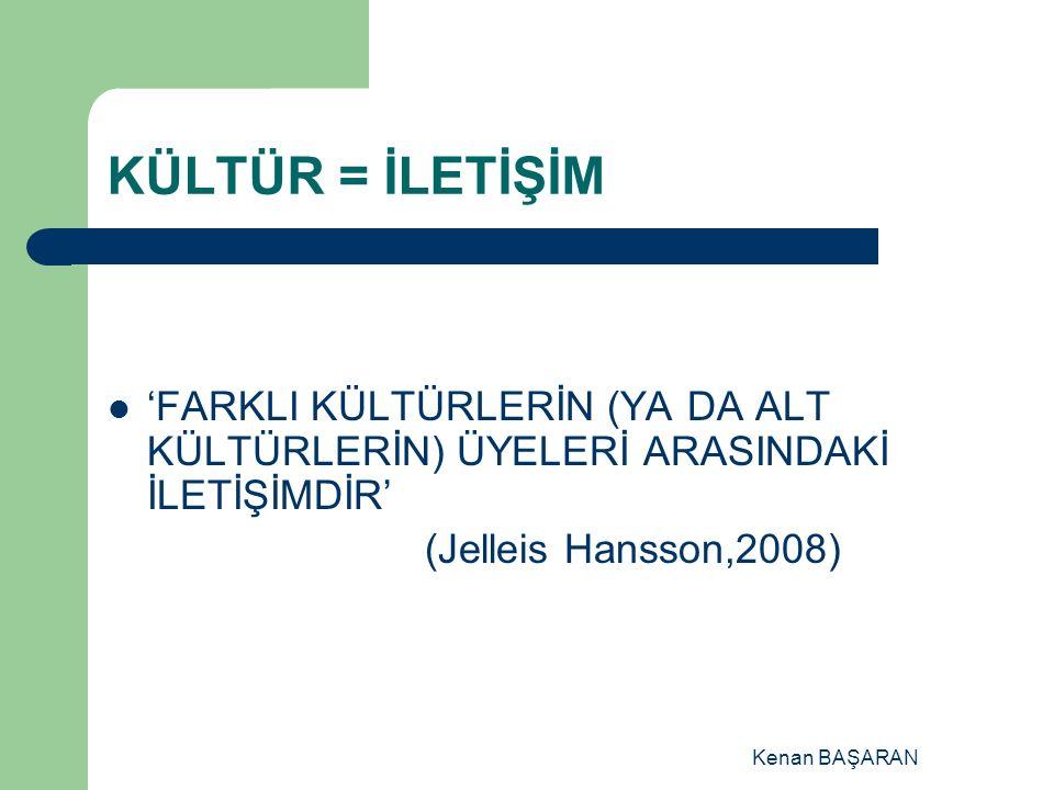 Kenan BAŞARAN KÜLTÜR = İLETİŞİM 'FARKLI KÜLTÜRLERİN (YA DA ALT KÜLTÜRLERİN) ÜYELERİ ARASINDAKİ İLETİŞİMDİR' (Jelleis Hansson,2008)
