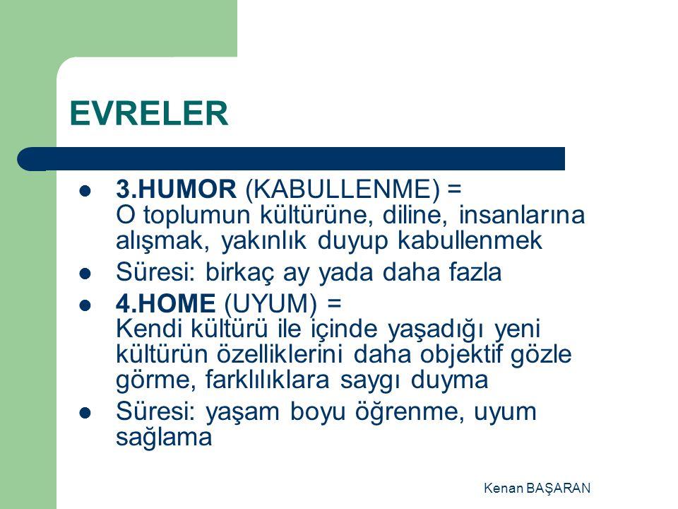 EVRELER 3.HUMOR (KABULLENME) = O toplumun kültürüne, diline, insanlarına alışmak, yakınlık duyup kabullenmek Süresi: birkaç ay yada daha fazla 4.HOME