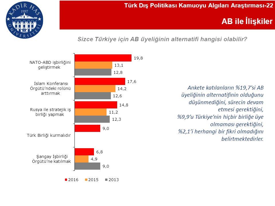 AB ile İlişkiler Sizce Türkiye için AB üyeliğinin alternatifi hangisi olabilir.