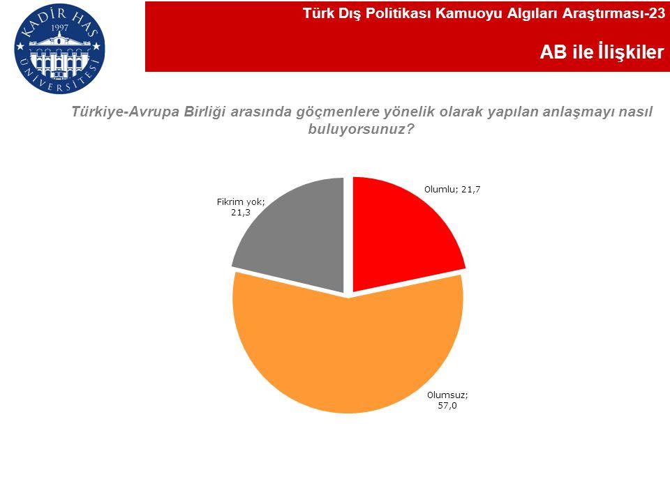 AB ile İlişkiler Türkiye-Avrupa Birliği arasında göçmenlere yönelik olarak yapılan anlaşmayı nasıl buluyorsunuz.