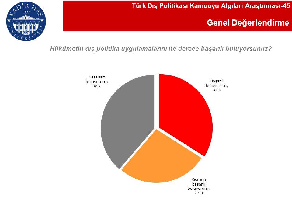 Genel Değerlendirme Türk Dış Politikası Kamuoyu Algıları Araştırması-45 Hükümetin dış politika uygulamalarını ne derece başarılı buluyorsunuz