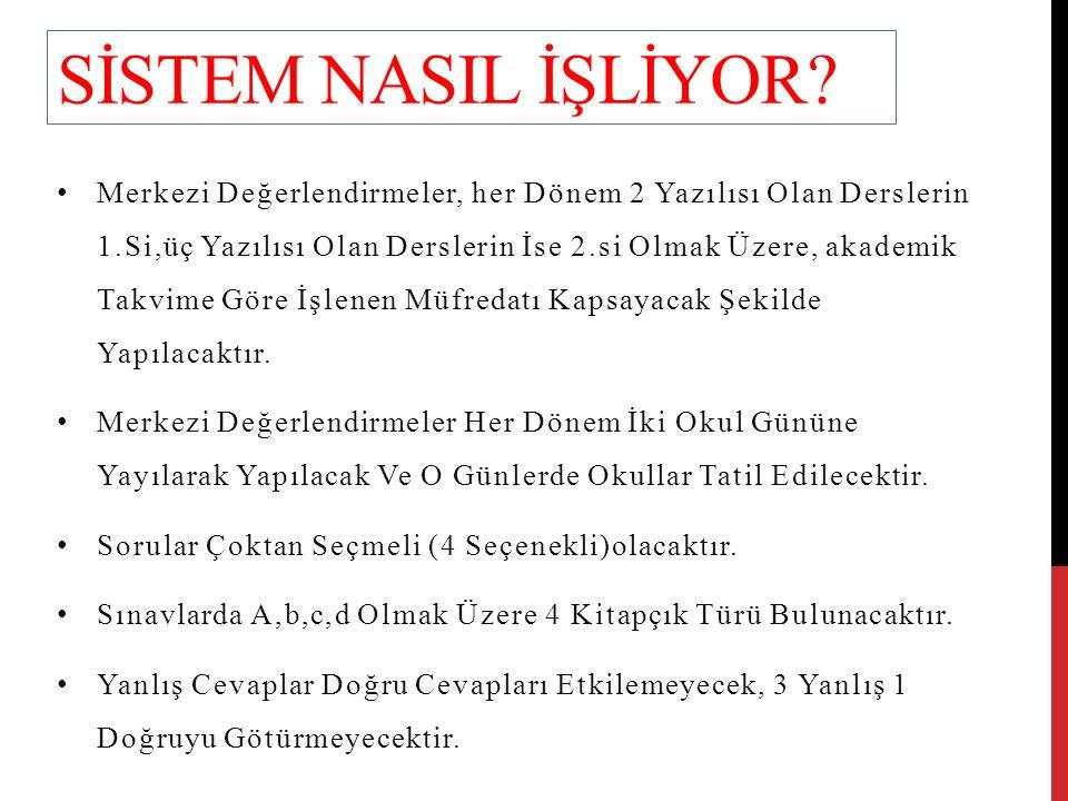 TEOG SINAVI ''ORTAK DEĞERLENDİRME KAPSAMINDAKİ DERSLER'' DEN YAPILACAKTIR.