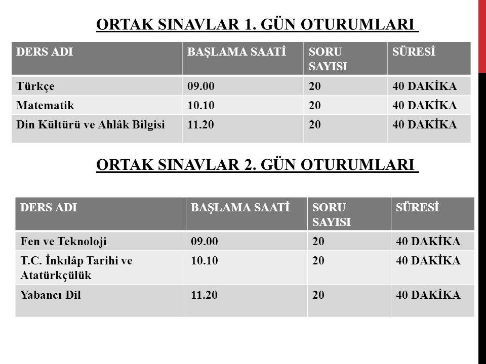 SİSTEM NASIL İŞLİYOR.