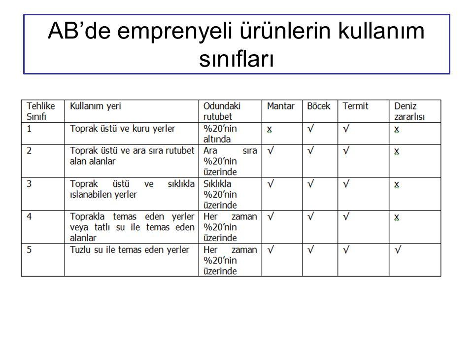 AB'de emprenyeli ürünlerin kullanım sınıfları