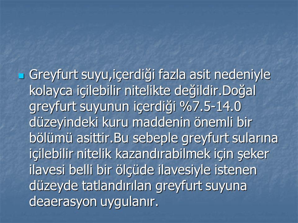 Greyfurt suyu,içerdiği fazla asit nedeniyle kolayca içilebilir nitelikte değildir.Doğal greyfurt suyunun içerdiği %7.5-14.0 düzeyindeki kuru maddenin
