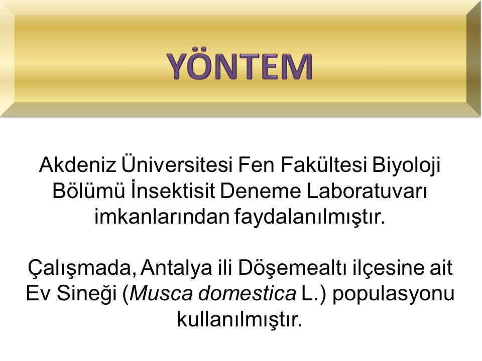 Akdeniz Üniversitesi Fen Fakültesi Biyoloji Bölümü İnsektisit Deneme Laboratuvarı imkanlarından faydalanılmıştır. Çalışmada, Antalya ili Döşemealtı il
