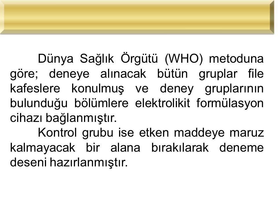 Dünya Sağlık Örgütü (WHO) metoduna göre; deneye alınacak bütün gruplar file kafeslere konulmuş ve deney gruplarının bulunduğu bölümlere elektrolikit f