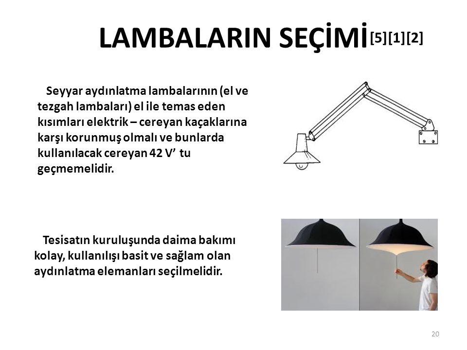 Seyyar aydınlatma lambalarının (el ve tezgah lambaları) el ile temas eden kısımları elektrik – cereyan kaçaklarına karşı korunmuş olmalı ve bunlarda k