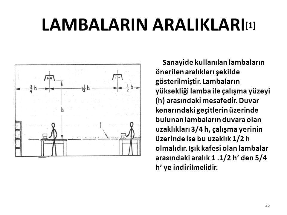 LAMBALARIN ARALIKLARI Sanayide kullanılan lambaların önerilen aralıkları şekilde gösterilmiştir. Lambaların yüksekliği lamba ile çalışma yüzeyi (h) ar