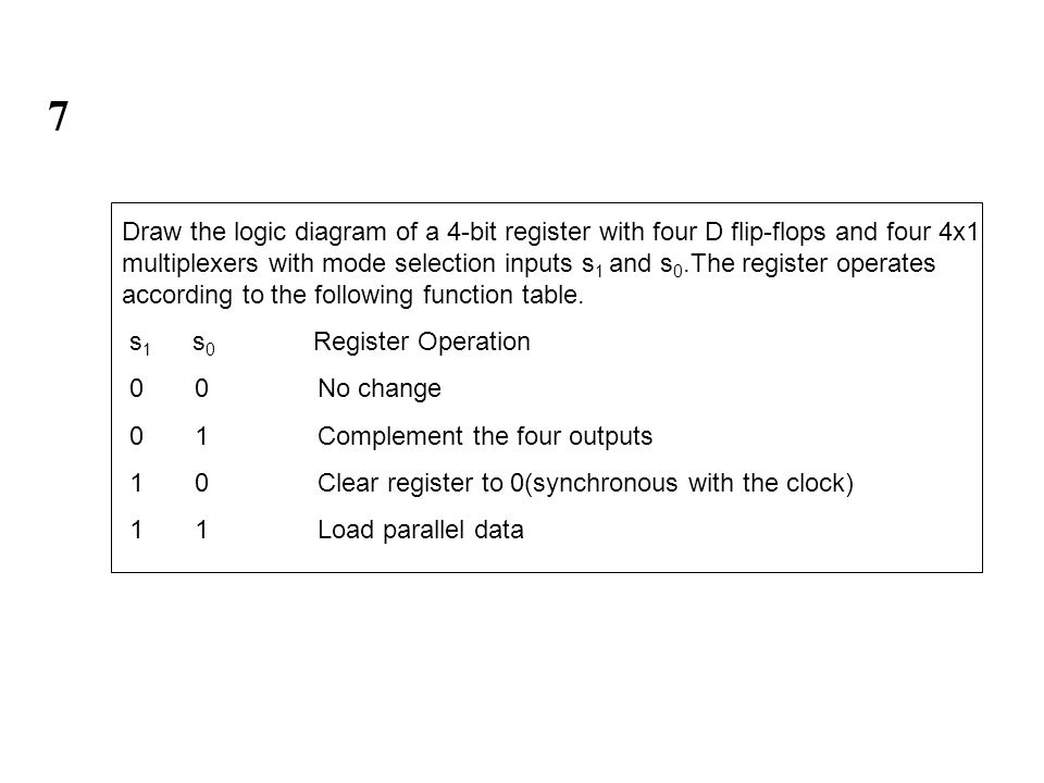 Draw the logic diagram of a 4-bit register with four D flip-flops and four 4x1 multiplexers with mode selection inputs s 1 and s 0.The register operat