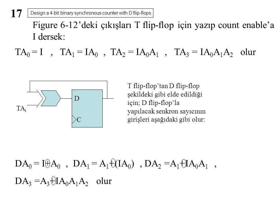 17 Figure 6-12'deki çıkışları T flip-flop için yazıp count enable'a I dersek: TA 0 = I, TA 1 = IA 0, TA 2 = IA 0 A 1, TA 3 = IA 0 A 1 A 2 olur TA i D C T flip-flop'tan D flip-flop şekildeki gibi elde edildiği için; D flip-flop'la yapılacak senkron sayıcının girişleri aşağıdaki gibi olur: DA 0 = I+A 0, DA 1 = A 1 +(IA 0 ), DA 2 =A 1 +IA 0 A 1, DA 3 =A 3 +IA 0 A 1 A 2 olur Design a 4-bit binary synchronous counter with D flip-flops.