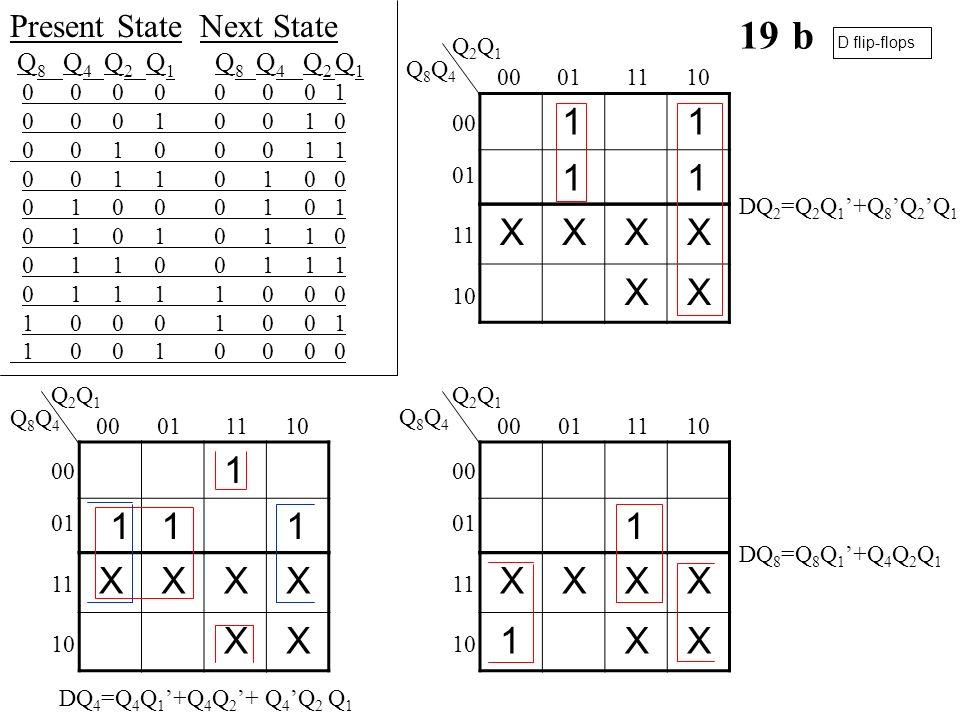 Present State Next State Q 8 Q 4 Q 2 Q 1 Q 8 Q 4 Q 2 Q 1 0 0 0 0 0 0 0 1 0 0 0 1 0 0 1 0 0 0 1 0 0 0 1 1 0 0 1 1 0 1 0 0 0 1 0 0 0 1 0 1 0 1 0 1 0 1 1 0 0 1 1 0 0 1 1 1 0 1 1 1 1 0 0 0 1 0 0 0 1 0 0 1 1 0 0 1 0 0 0 0 1 1 1 1 X X X X X X 00011110 00 01 11 10 Q2Q1Q2Q1 Q8Q4Q8Q4 DQ 2 =Q 2 Q 1 '+Q 8 'Q 2 'Q 1 1 1 1 1 X X X X X X 00011110 00 01 11 10 Q2Q1Q2Q1 Q8Q4Q8Q4 DQ 4 =Q 4 Q 1 '+Q 4 Q 2 '+ Q 4 'Q 2 Q 1 1 X X X X 1 X X 00011110 00 01 11 10 Q2Q1Q2Q1 Q8Q4Q8Q4 DQ 8 =Q 8 Q 1 '+Q 4 Q 2 Q 1 19b D flip-flops