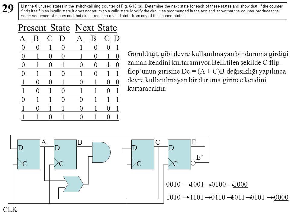 29 Present State Next State A B C D A B C D 0 0 1 0 1 0 0 1 0 1 0 0 1 0 1 0 0 1 0 1 0 0 1 0 0 1 1 0 1 0 1 1 1 0 0 1 0 1 0 0 1 0 1 0 1 1 0 1 0 1 1 0 0 1 1 1 1 0 1 1 0 1 0 1 1 1 0 1 0 1 0 1 Görüldüğü gibi devre kullanılmayan bir duruma girdiği zaman kendini kurtaramıyor.Belirtilen şekilde C flip- flop'unun girişine Dc = (A + C)B değişikliği yapılınca devre kullanılmayan bir duruma girince kendini kurtaracaktır.