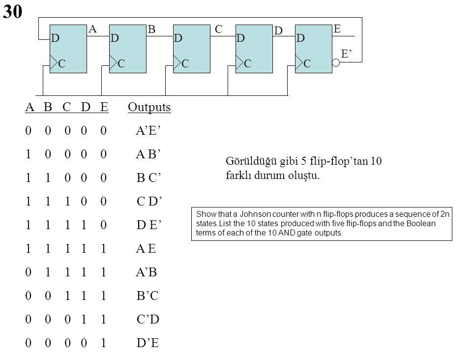30 D C D C D C D C A B C E E' D C D A B C D E Outputs 0 0 0 0 0 A'E' 1 0 0 0 0 A B' 1 1 0 0 0 B C' 1 1 1 0 0 C D' 1 1 1 1 0 D E' 1 1 1 1 1 A E 0 1 1 1 1 A'B 0 0 1 1 1 B'C 0 0 0 1 1 C'D 0 0 0 0 1 D'E Görüldüğü gibi 5 flip-flop'tan 10 farklı durum oluştu.