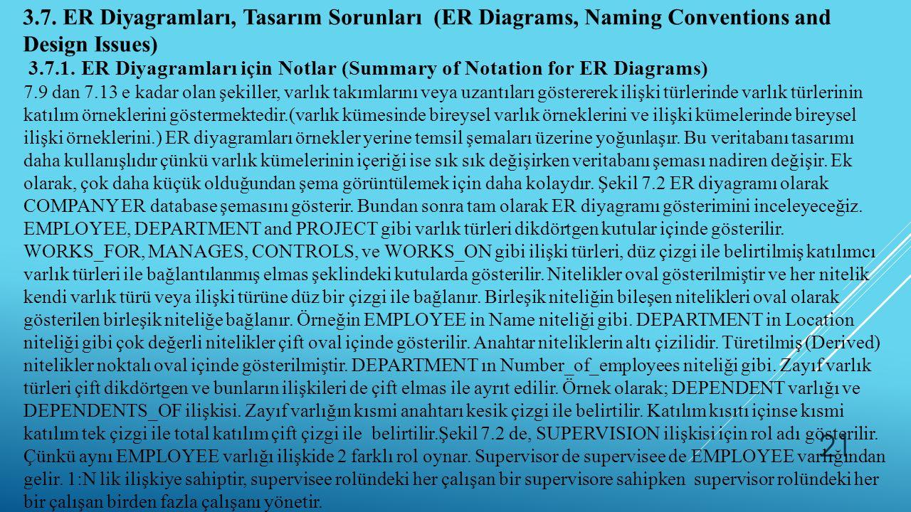 21 3.7. ER Diyagramları, Tasarım Sorunları (ER Diagrams, Naming Conventions and Design Issues) 3.7.1. ER Diyagramları için Notlar (Summary of Notation
