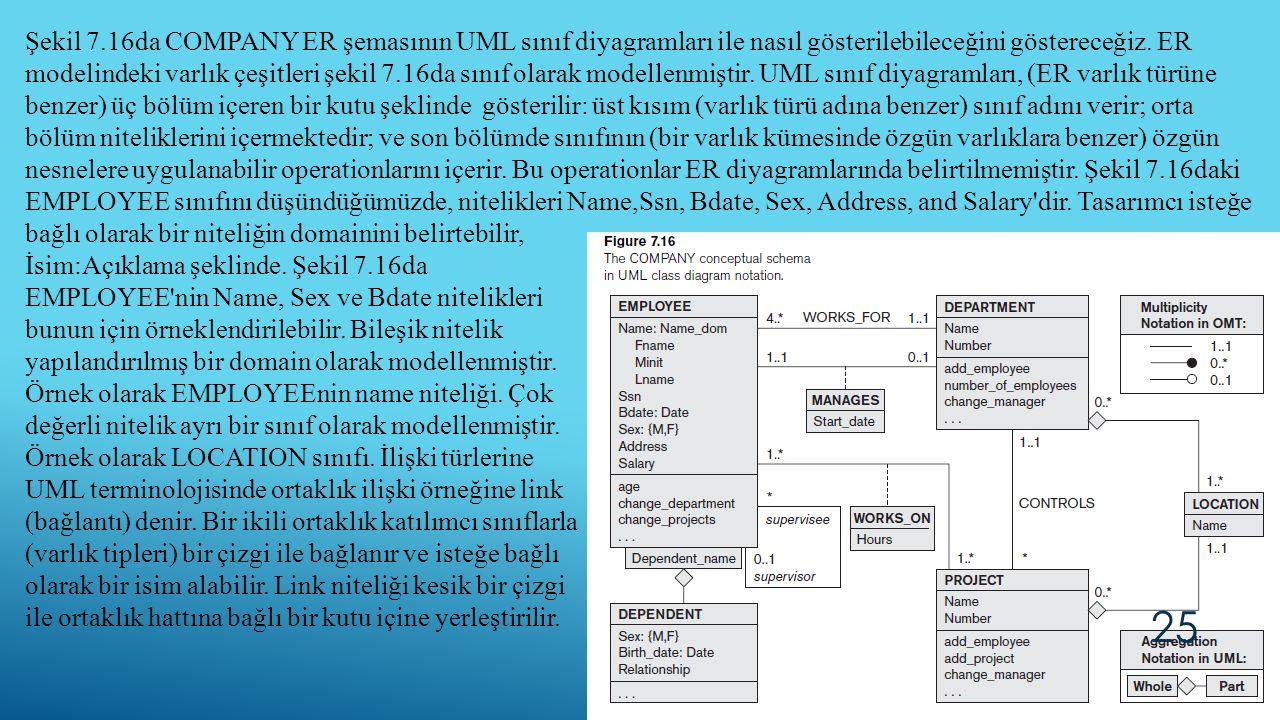 25 Şekil 7.16da COMPANY ER şemasının UML sınıf diyagramları ile nasıl gösterilebileceğini göstereceğiz.