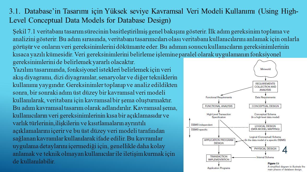 3.1. Database'in Tasarımı için Yüksek seviye Kavramsal Veri Modeli Kullanımı (Using High- Level Conceptual Data Models for Database Design) Şekil 7.1