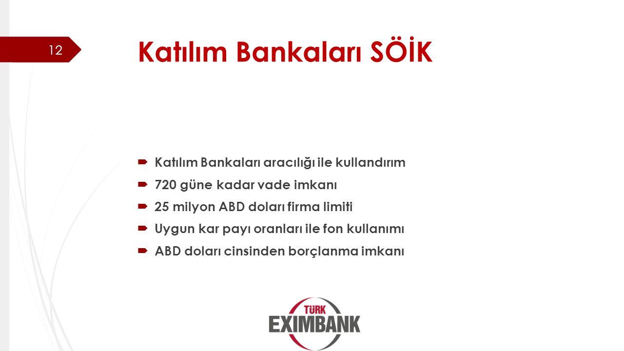 Katılım Bankaları SÖİK  Katılım Bankaları aracılığı ile kullandırım  720 güne kadar vade imkanı  25 milyon ABD doları firma limiti  Uygun kar payı