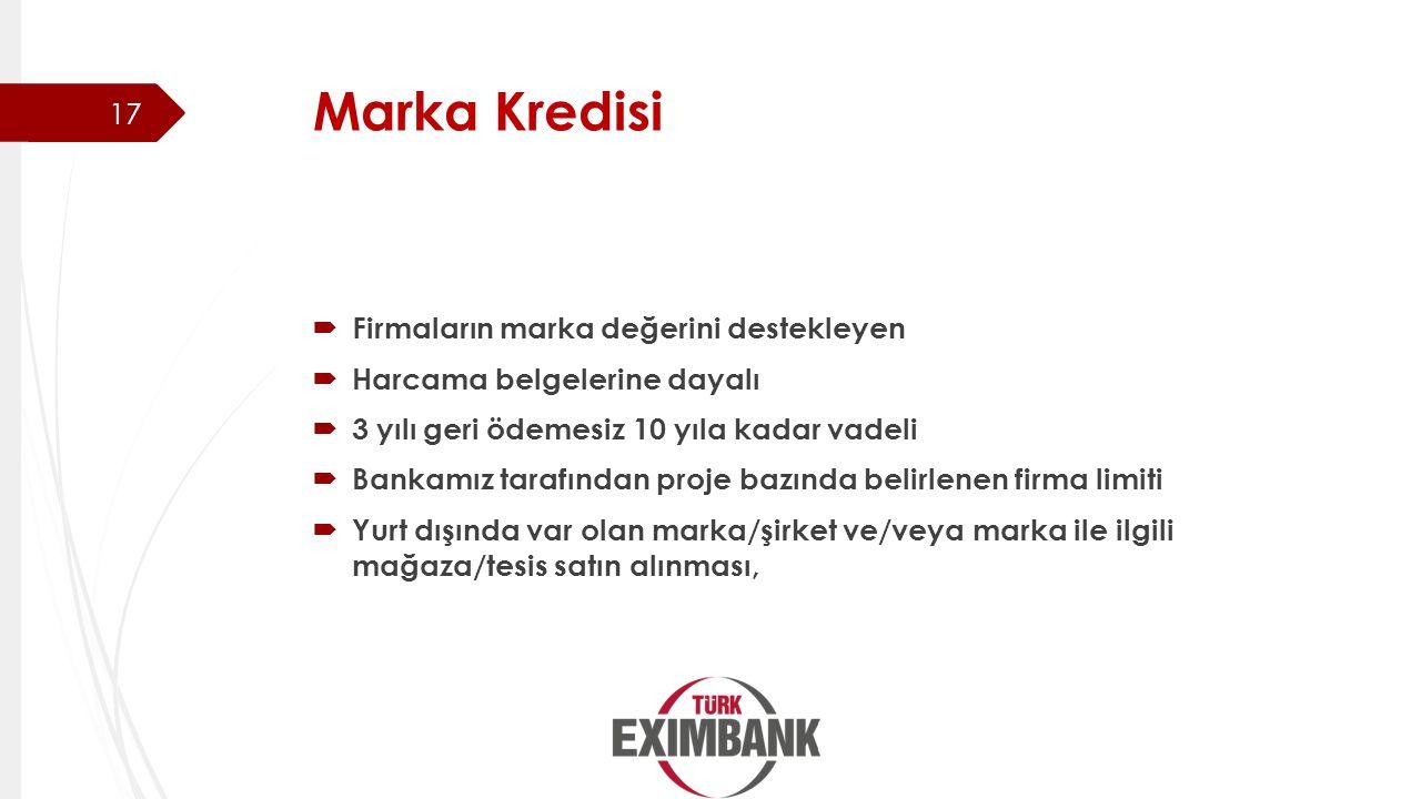 Marka Kredisi  Firmaların marka değerini destekleyen  Harcama belgelerine dayalı  3 yılı geri ödemesiz 10 yıla kadar vadeli  Bankamız tarafından p