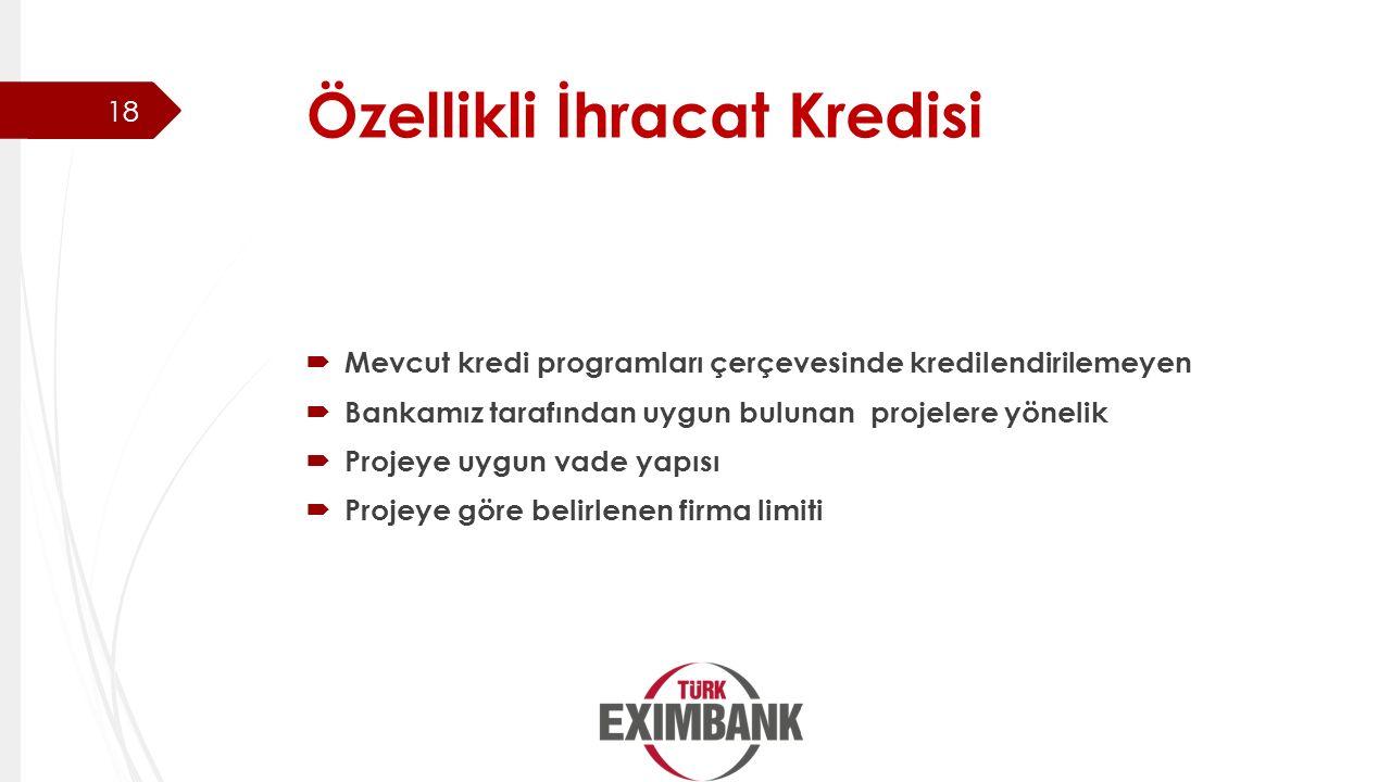 Özellikli İhracat Kredisi  Mevcut kredi programları çerçevesinde kredilendirilemeyen  Bankamız tarafından uygun bulunan projelere yönelik  Projeye