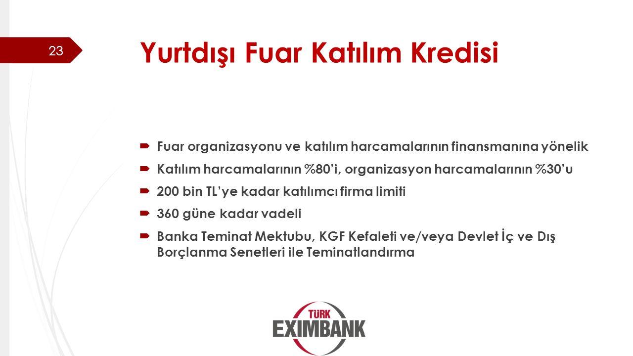 Yurtdışı Fuar Katılım Kredisi  Fuar organizasyonu ve katılım harcamalarının finansmanına yönelik  Katılım harcamalarının %80'i, organizasyon harcama