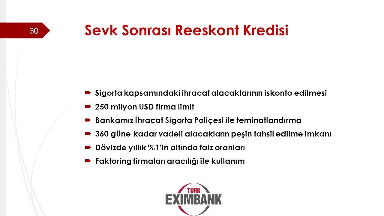 Sevk Sonrası Reeskont Kredisi  Sigorta kapsamındaki ihracat alacaklarının iskonto edilmesi  250 milyon USD firma limit  Bankamız İhracat Sigorta Po
