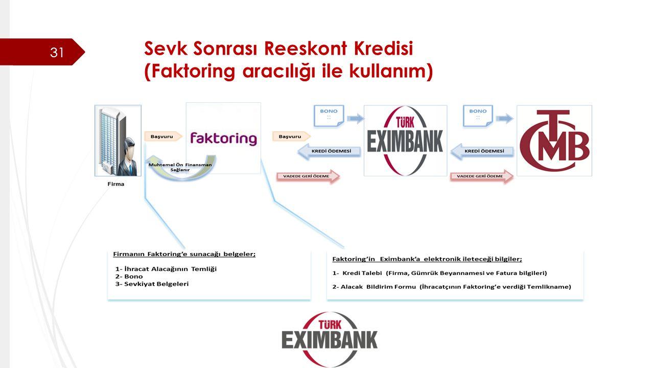 Sevk Sonrası Reeskont Kredisi (Faktoring aracılığı ile kullanım) 31