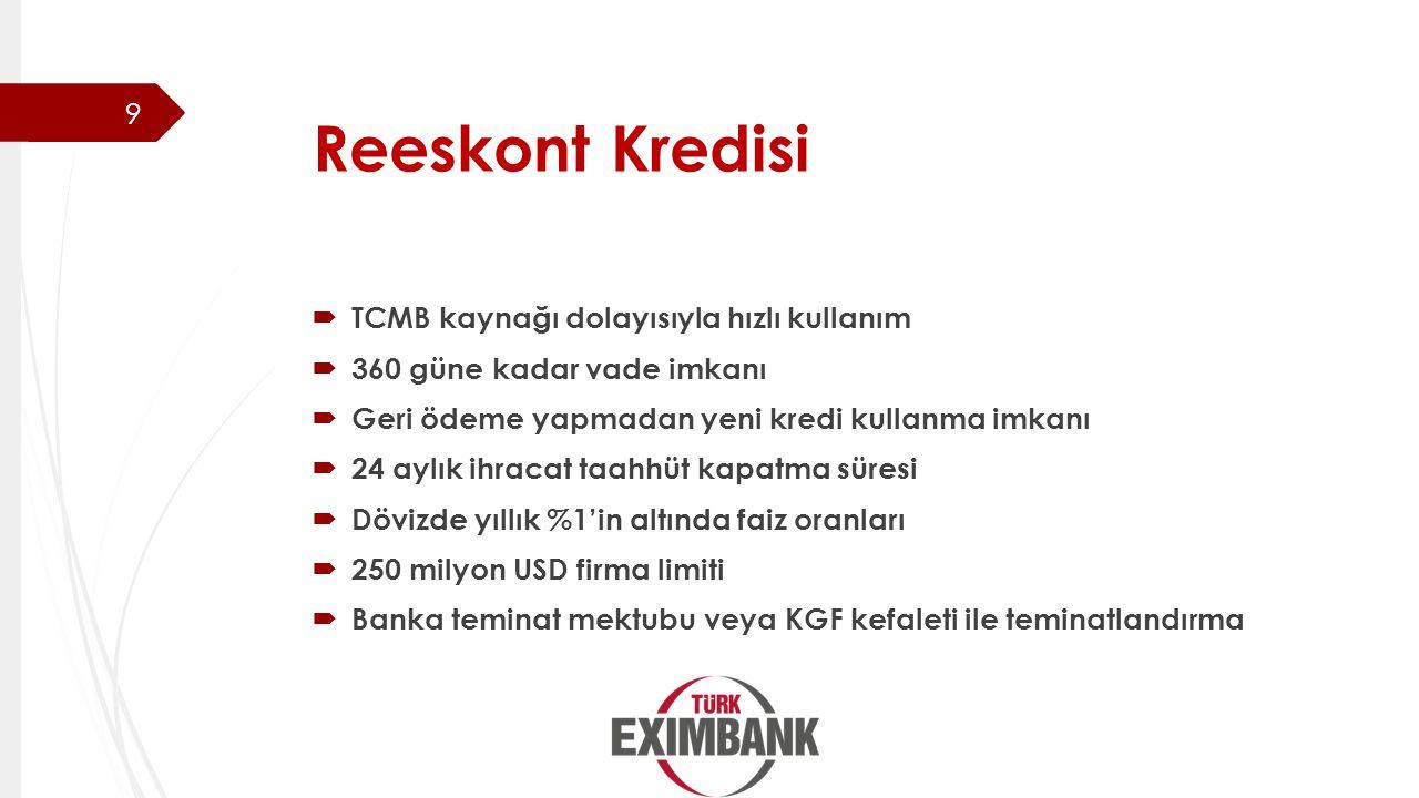 Reeskont Kredisi  TCMB kaynağı dolayısıyla hızlı kullanım  360 güne kadar vade imkanı  Geri ödeme yapmadan yeni kredi kullanma imkanı  24 aylık ih