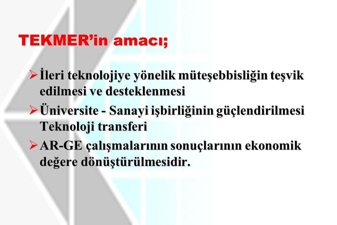 TEKMER'in amacı;  İleri teknolojiye yönelik müteşebbisliğin teşvik edilmesi ve desteklenmesi  Üniversite - Sanayi işbirliğinin güçlendirilmesi Teknoloji transferi  AR-GE çalışmalarının sonuçlarının ekonomik değere dönüştürülmesidir.