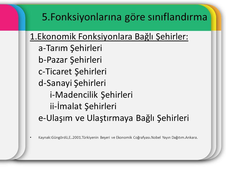 5.Fonksiyonlarına göre sınıflandırma 1.Ekonomik Fonksiyonlara Bağlı Şehirler: a-Tarım Şehirleri b-Pazar Şehirleri c-Ticaret Şehirleri d-Sanayi Şehirle