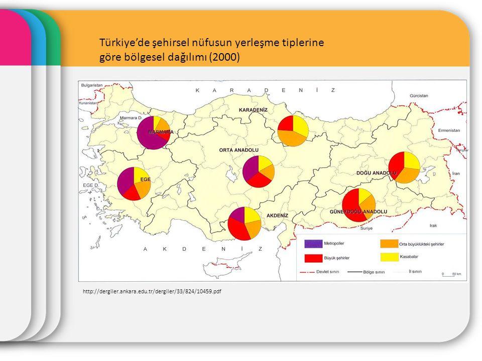 Türkiye'de şehirsel nüfusun yerleşme tiplerine göre bölgesel dağılımı (2000) http://dergiler.ankara.edu.tr/dergiler/33/824/10459.pdf