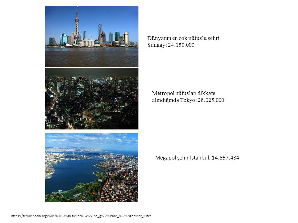 Metropol nüfusları dikkate alındığında Tokyo: 28.025.000 Dünyanın en çok nüfuslu şehri Şangay: 24.150.000 https://tr.wikipedia.org/wiki/N%C3%BCfuslar%